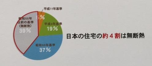 日本の家無断熱.JPG