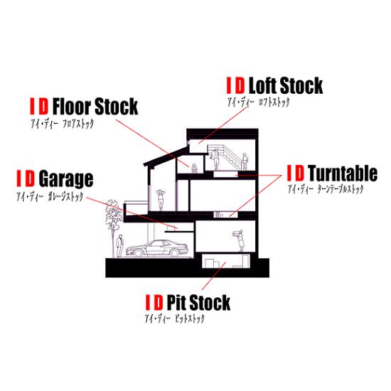 静岡の街中に多い間口が狭くかつ狭小敷地を最大限に有効利用するために。重量鉄骨3階建て8層住宅のご提案です。